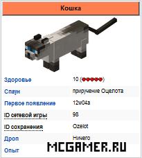 Кошка minecraft