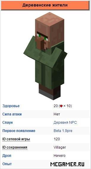 Деревенские жители MineCraft