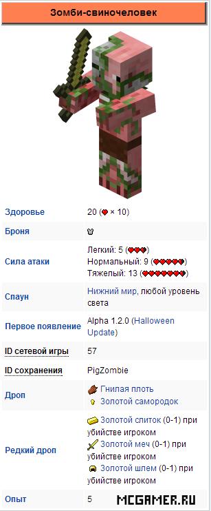 Зомби-свиночеловек minecraft