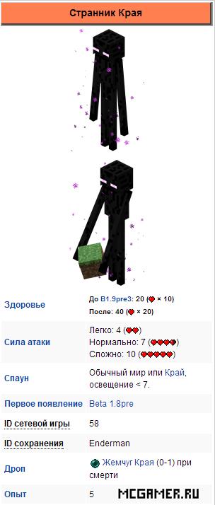 Путешественник Края MineCraft