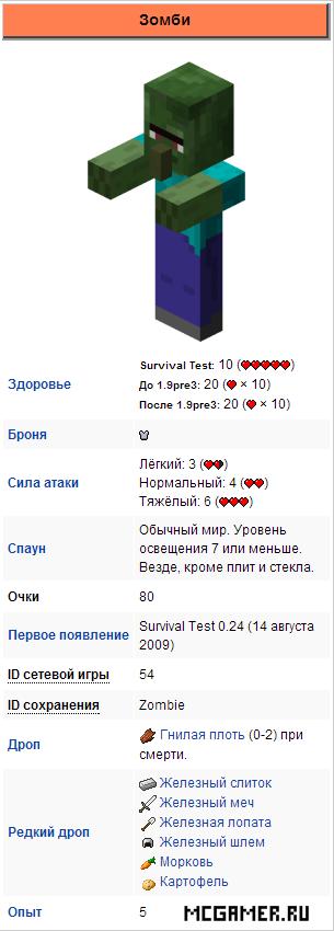 Зомби Minecraft