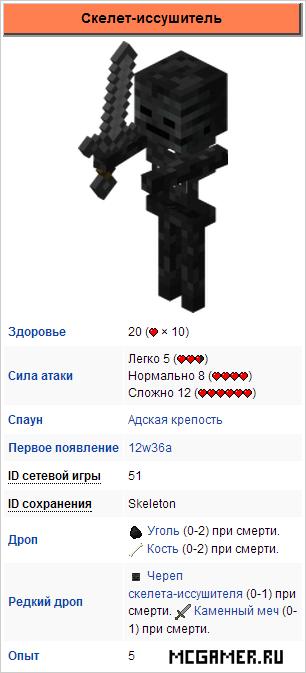 Скелет-иссушитель Minecraft